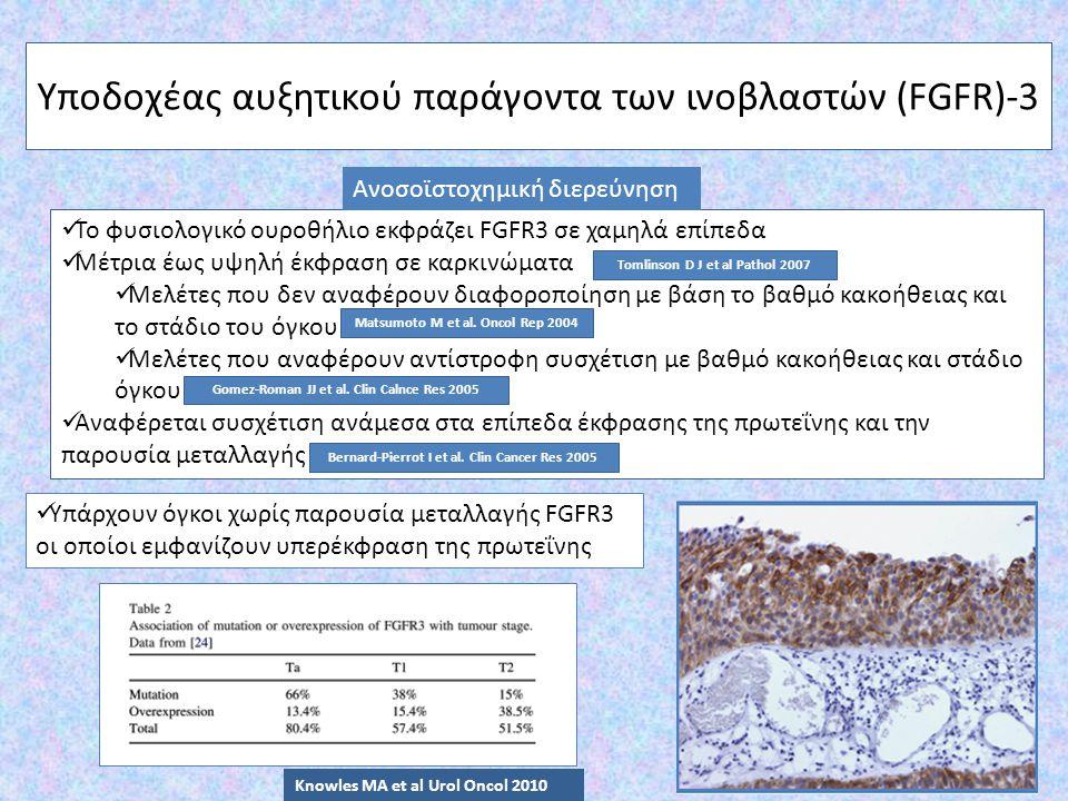 Υποδοχέας αυξητικού παράγοντα των ινοβλαστών (FGFR)-3 Το φυσιολογικό ουροθήλιο εκφράζει FGFR3 σε χαμηλά επίπεδα Μέτρια έως υψηλή έκφραση σε καρκινώματ