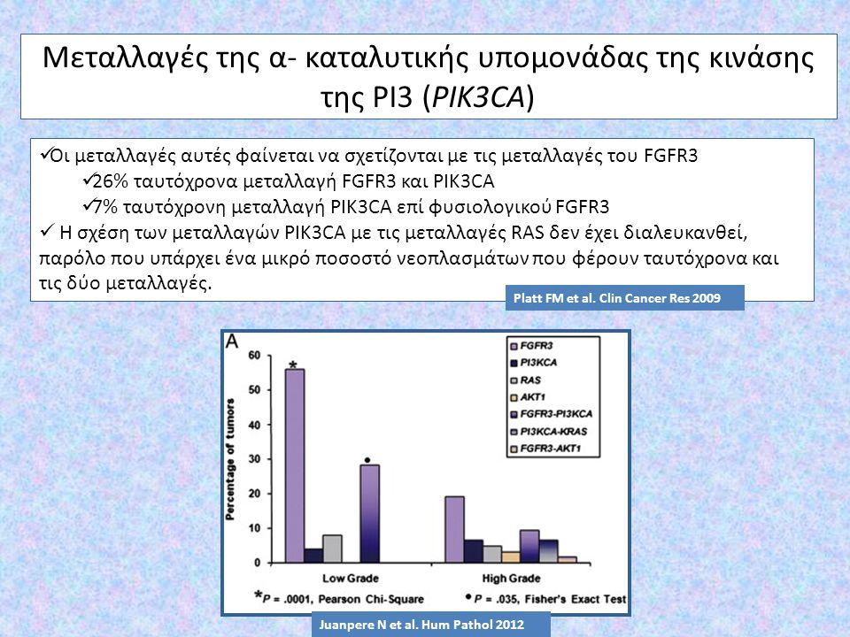 Μεταλλαγές της α- καταλυτικής υπομονάδας της κινάσης της PI3 (PIK3CA) Οι μεταλλαγές αυτές φαίνεται να σχετίζονται με τις μεταλλαγές του FGFR3 26% ταυτ