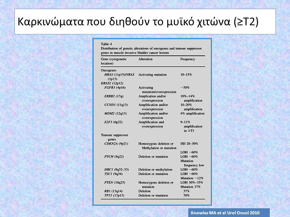 Καρκινώματα που διηθούν το μυϊκό χιτώνα (≥Τ2) Knowles MA et al Urol Oncol 2010