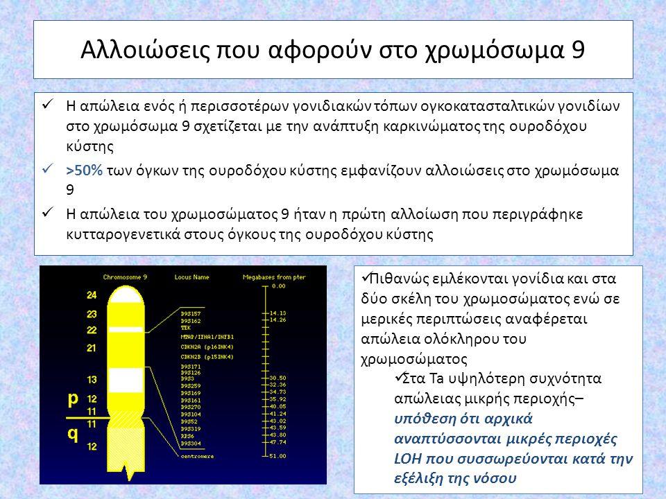 Αλλοιώσεις που αφορούν στο χρωμόσωμα 9 Η απώλεια ενός ή περισσοτέρων γονιδιακών τόπων ογκοκατασταλτικών γονιδίων στο χρωμόσωμα 9 σχετίζεται με την ανά