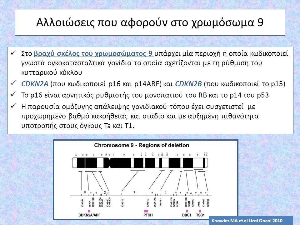 Αλλοιώσεις που αφορούν στο χρωμόσωμα 9 Στο βραχύ σκέλος του χρωμοσώματος 9 υπάρχει μία περιοχή η οποία κωδικοποιεί γνωστά ογκοκατασταλτικά γονίδια τα