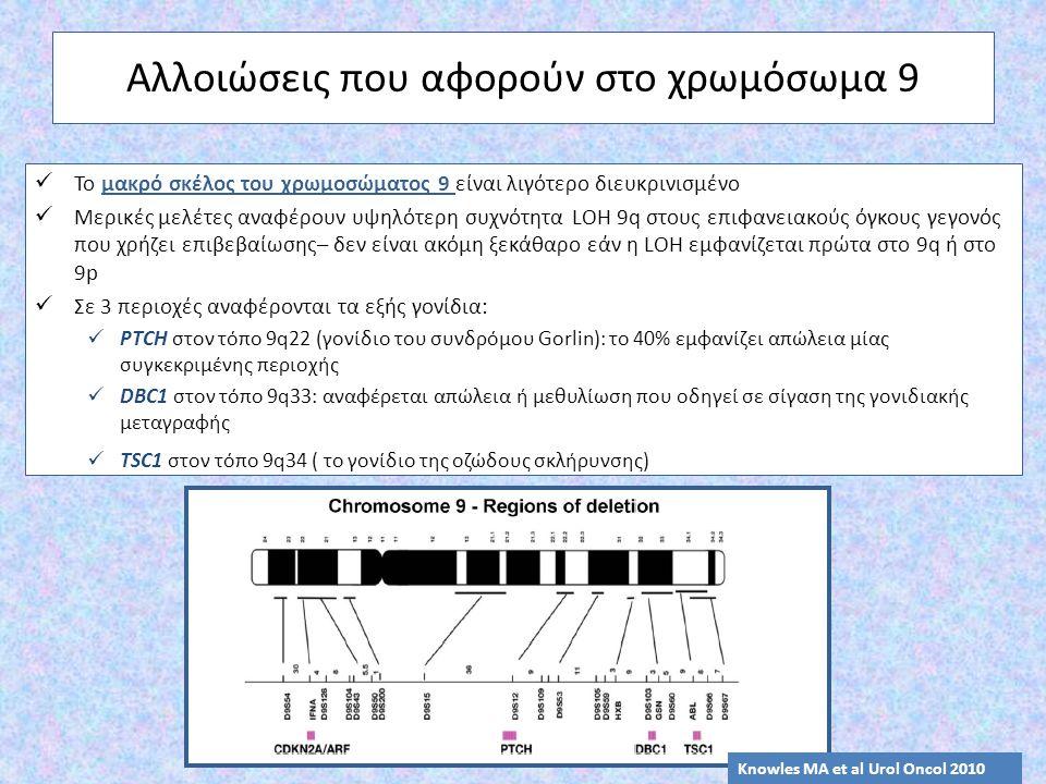 Αλλοιώσεις που αφορούν στο χρωμόσωμα 9 Το μακρό σκέλος του χρωμοσώματος 9 είναι λιγότερο διευκρινισμένο Μερικές μελέτες αναφέρουν υψηλότερη συχνότητα