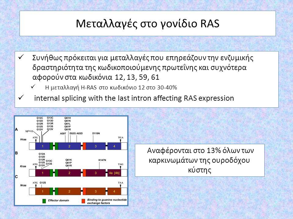 Μεταλλαγές στο γονίδιο RAS Συνήθως πρόκειται για μεταλλαγές που επηρεάζουν την ενζυμικής δραστηριότητα της κωδικοποιούμενης πρωτεΐνης και συχνότερα αφ