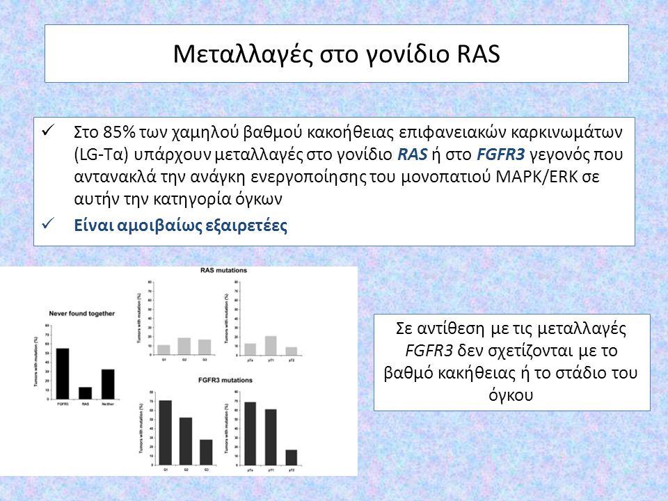 Μεταλλαγές στο γονίδιο RAS Στο 85% των χαμηλού βαθμού κακοήθειας επιφανειακών καρκινωμάτων (LG-Tα) υπάρχουν μεταλλαγές στο γονίδιο RAS ή στο FGFR3 γεγ