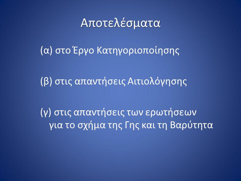 Αποτελέσματα (α) στο Έργο Κατηγοριοποίησης (β) στις απαντήσεις Αιτιολόγησης (γ) στις απαντήσεις των ερωτήσεων για το σχήμα της Γης και τη Βαρύτητα