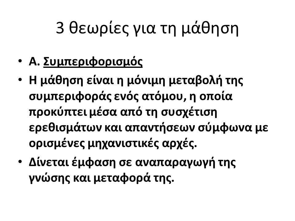 3 θεωρίες για τη μάθηση Α.