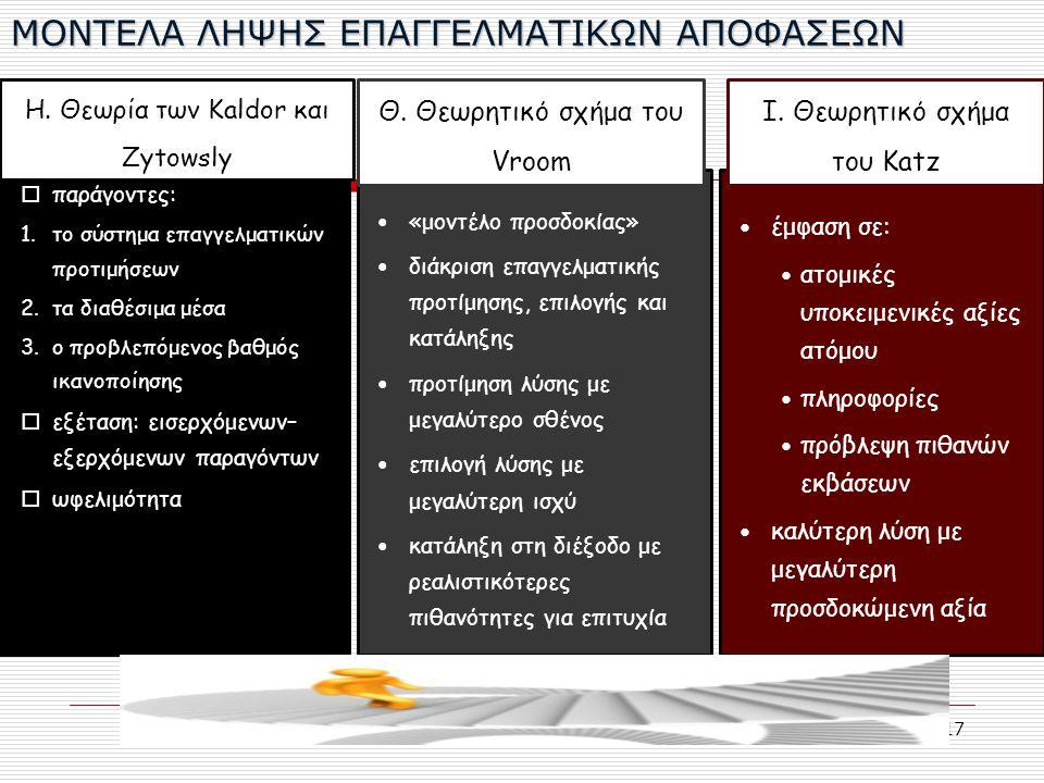 17 ΜΟΝΤΕΛΑ ΛΗΨΗΣ ΕΠΑΓΓΕΛΜΑΤΙΚΩΝ ΑΠΟΦΑΣΕΩΝ  παράγοντες: 1.το σύστημα επαγγελματικών προτιμήσεων 2.τα διαθέσιμα μέσα 3.ο προβλεπόμενος βαθμός ικανοποίη