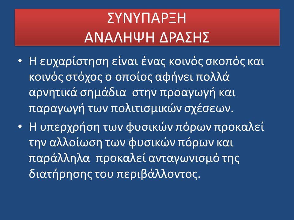 ΧΑΡΤΟΓΡΑΦΗΣΗ ΤΗΣ ΕΛΛΑΔΑΣ