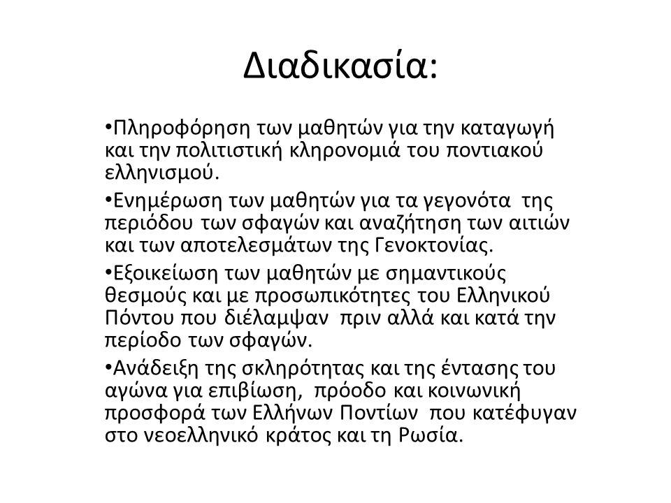 Διαδικασία: Πληροφόρηση των μαθητών για την καταγωγή και την πολιτιστική κληρονομιά του ποντιακού ελληνισμού.
