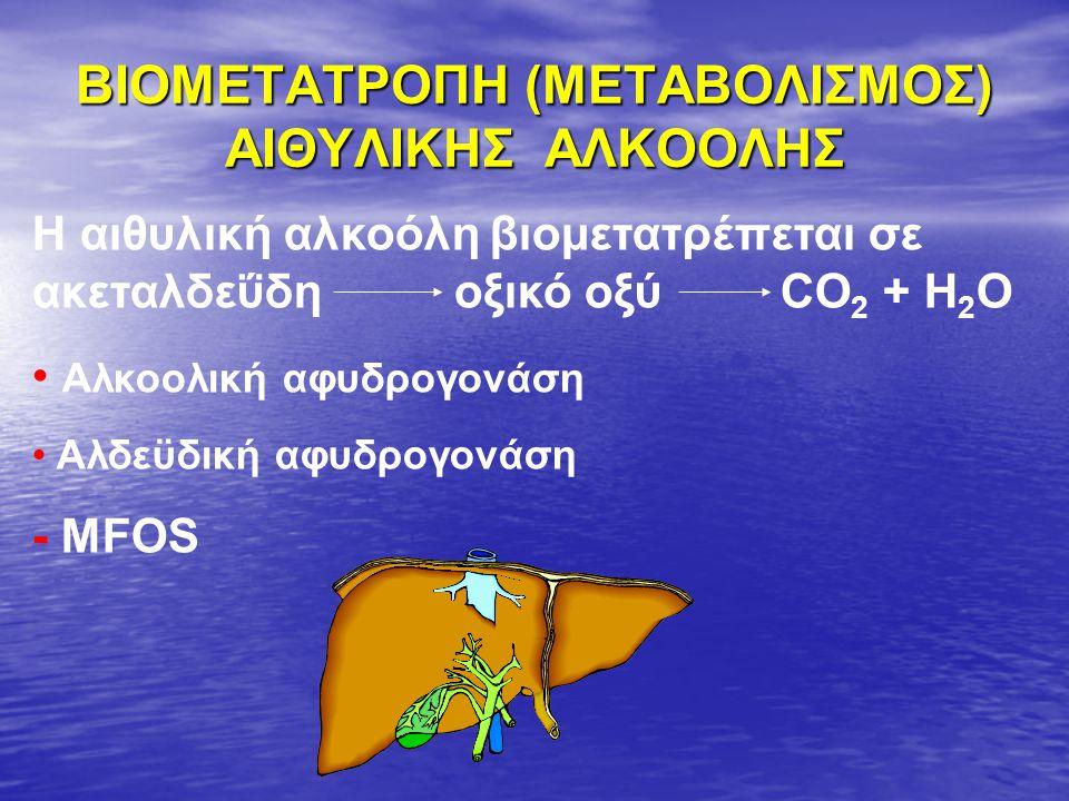 ΒΙΟΜΕΤΑΤΡΟΠΗ (ΜΕΤΑΒΟΛΙΣΜΟΣ) ΑΙΘΥΛΙΚΗΣ ΑΛΚΟΟΛΗΣ Η αιθυλική αλκοόλη βιομετατρέπεται σε ακεταλδεΰδη οξικό οξύ CO 2 + H 2 O Αλκοολική αφυδρογονάση Αλδεϋδική αφυδρογονάση - MFOS