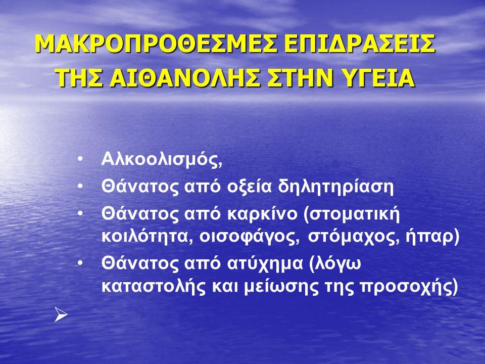 Αλκοολισμός, Θάνατος από οξεία δηλητηρίαση Θάνατος από καρκίνο (στοματική κοιλότητα, οισοφάγος, στόμαχος, ήπαρ) Θάνατος από ατύχημα (λόγω καταστολής και μείωσης της προσοχής)  ΜΑΚΡΟΠΡΟΘΕΣΜΕΣ ΕΠΙΔΡΑΣΕΙΣ ΤΗΣ ΑΙΘΑΝΟΛΗΣ ΣΤΗΝ ΥΓΕΙΑ