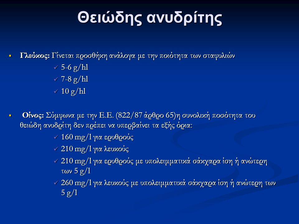 Θειώδης ανυδρίτης  Γλεύκος: Γίνεται προσθήκη ανάλογα με την ποιότητα των σταφυλιών 5-6 g/hl 5-6 g/hl 7-8 g/hl 7-8 g/hl 10 g/hl 10 g/hl  Οίνος: Σύμφωνα με την Ε.Ε.