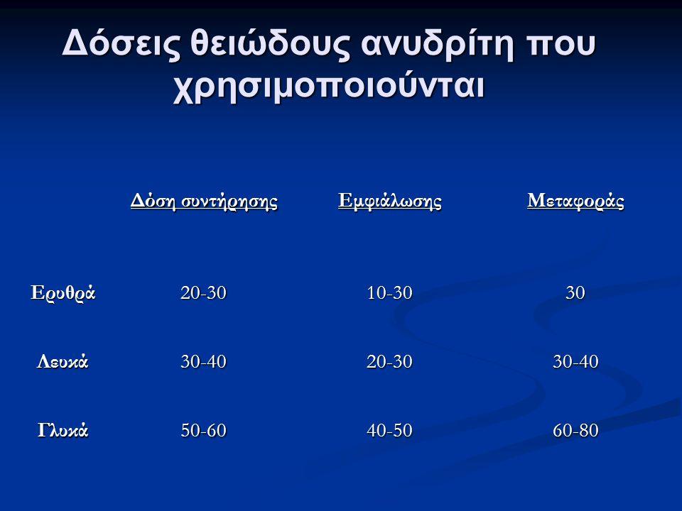 Δόσεις θειώδους ανυδρίτη που χρησιμοποιούνται Δόση συντήρησης ΕμφιάλωσηςΜεταφοράς Ερυθρά20-3010-3030 Λευκά30-4020-3030-40 Γλυκά50-6040-5060-80