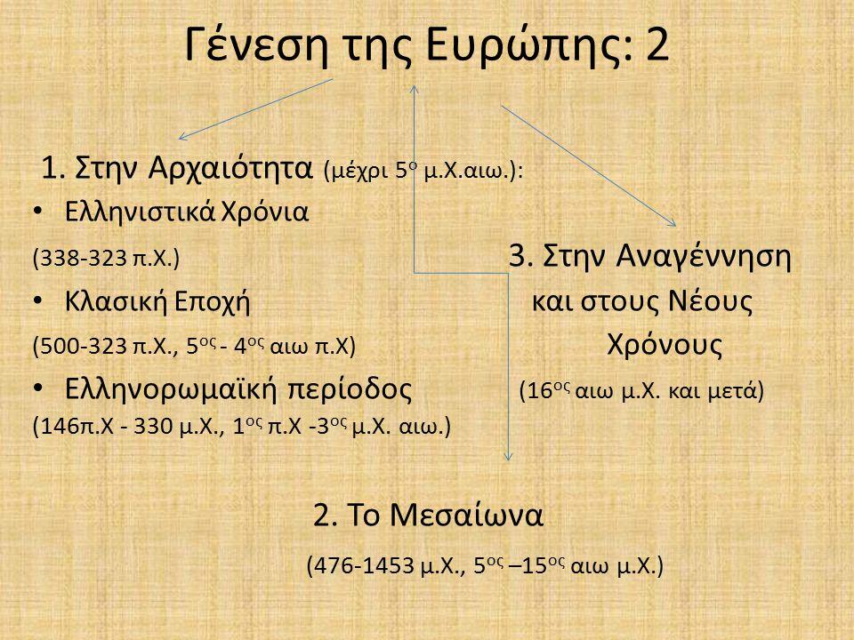 Γένεση της Ευρώπης: 2 1. Στην Αρχαιότητα (μέχρι 5 ο μ.Χ.αιω.): Ελληνιστικά Χρόνια (338-323 π.Χ.) 3. Στην Αναγέννηση Κλασική Εποχή και στους Νέους (500