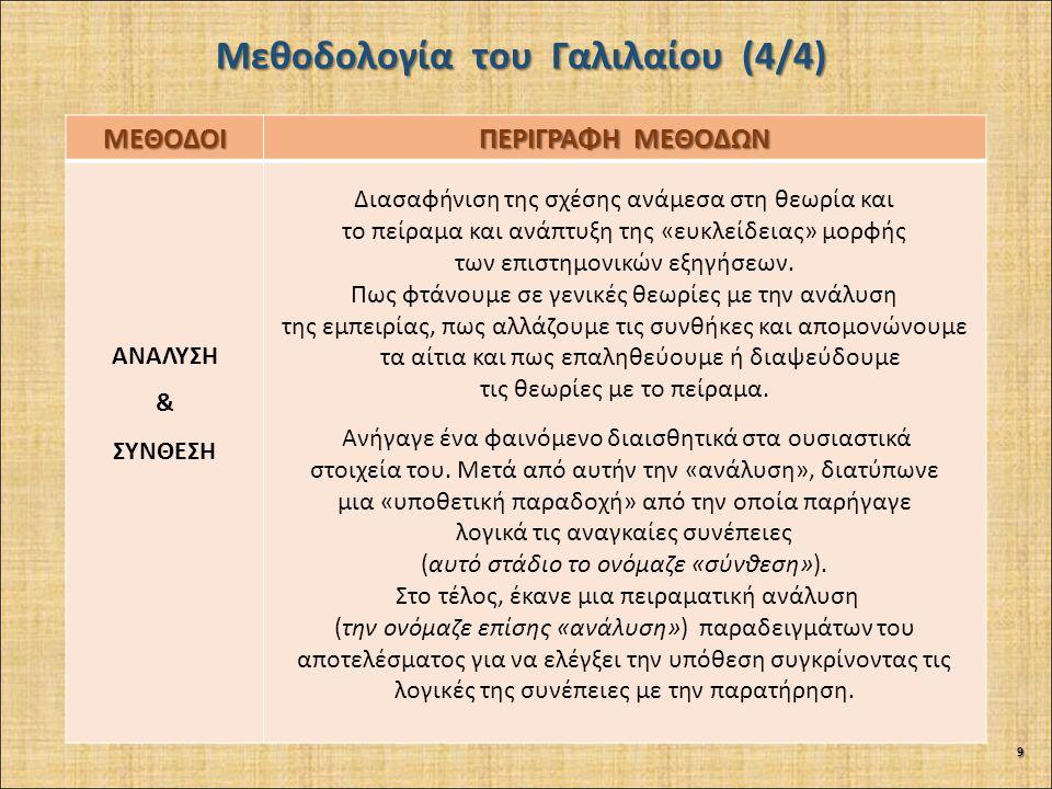 ΜΕΘΟΔΟΙ ΠΕΡΙΓΡΑΦΗ ΜΕΘΟΔΩΝ ΑΝΑΛΥΣΗ & ΣΥΝΘΕΣΗ Διασαφήνιση της σχέσης ανάμεσα στη θεωρία και το πείραμα και ανάπτυξη της «ευκλείδειας» μορφής των επιστημ