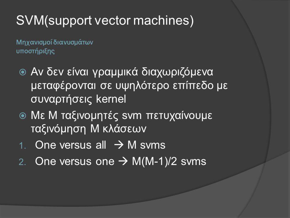 Μηχανισμοί διανυσμάτων υποστήριξης SVM(support vector machines)  Αν δεν είναι γραμμικά διαχωριζόμενα μεταφέρονται σε υψηλότερο επίπεδο με συναρτήσεις kernel  Με Μ ταξινομητές svm πετυχαίνουμε ταξινόμηση Μ κλάσεων 1.