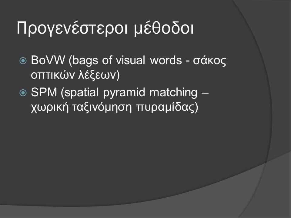 Προγενέστεροι μέθοδοι  BoVW (bags of visual words - σάκος οπτικών λέξεων)  SPM (spatial pyramid matching – χωρική ταξινόμηση πυραμίδας)