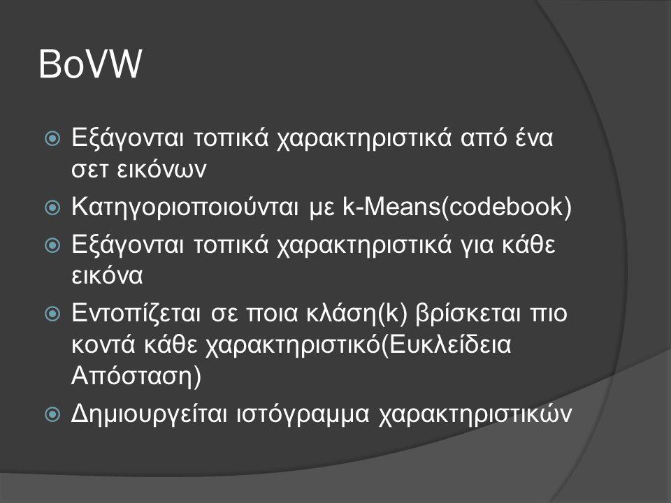 BoVW  Εξάγονται τοπικά χαρακτηριστικά από ένα σετ εικόνων  Κατηγοριοποιούνται με k-Means(codebook)  Εξάγονται τοπικά χαρακτηριστικά για κάθε εικόνα  Εντοπίζεται σε ποια κλάση(k) βρίσκεται πιο κοντά κάθε χαρακτηριστικό(Ευκλείδεια Απόσταση)  Δημιουργείται ιστόγραμμα χαρακτηριστικών