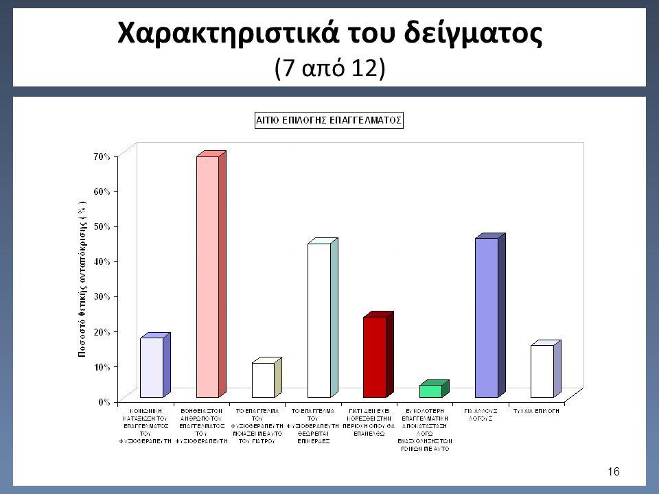 Χαρακτηριστικά του δείγματος (7 από 12) 16