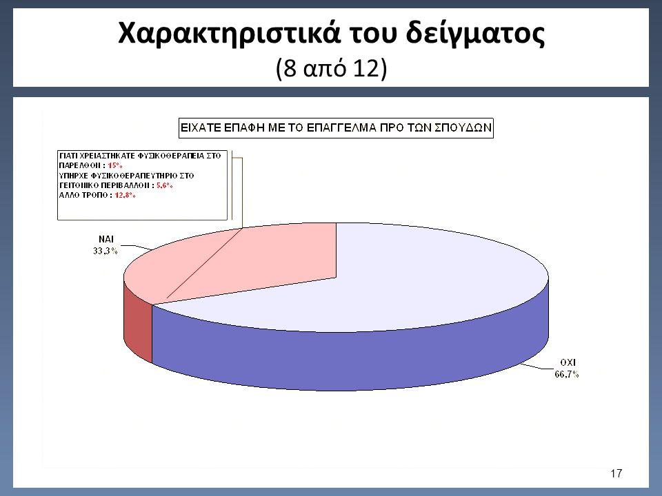 Χαρακτηριστικά του δείγματος (8 από 12) 17