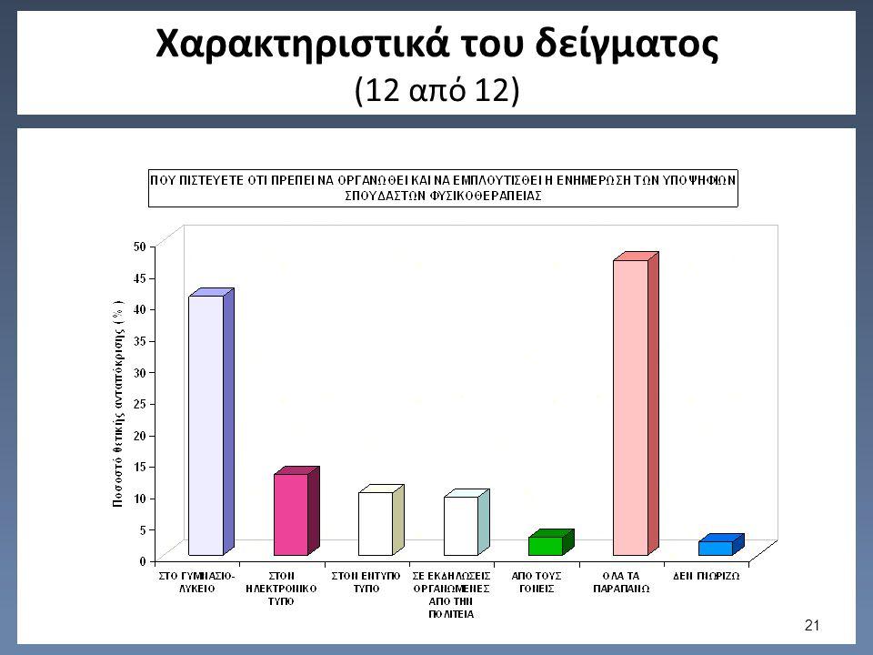 Χαρακτηριστικά του δείγματος (12 από 12) 21