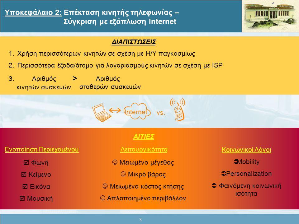 3 Υποκεφάλαιο 2: Επέκταση κινητής τηλεφωνίας – Σύγκριση με εξάπλωση Internet Internet vs.