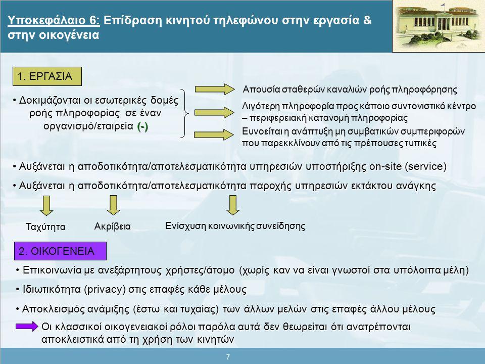 7 1. ΕΡΓΑΣΙΑ Υποκεφάλαιο 6: Επίδραση κινητού τηλεφώνου στην εργασία & στην οικογένεια 2.