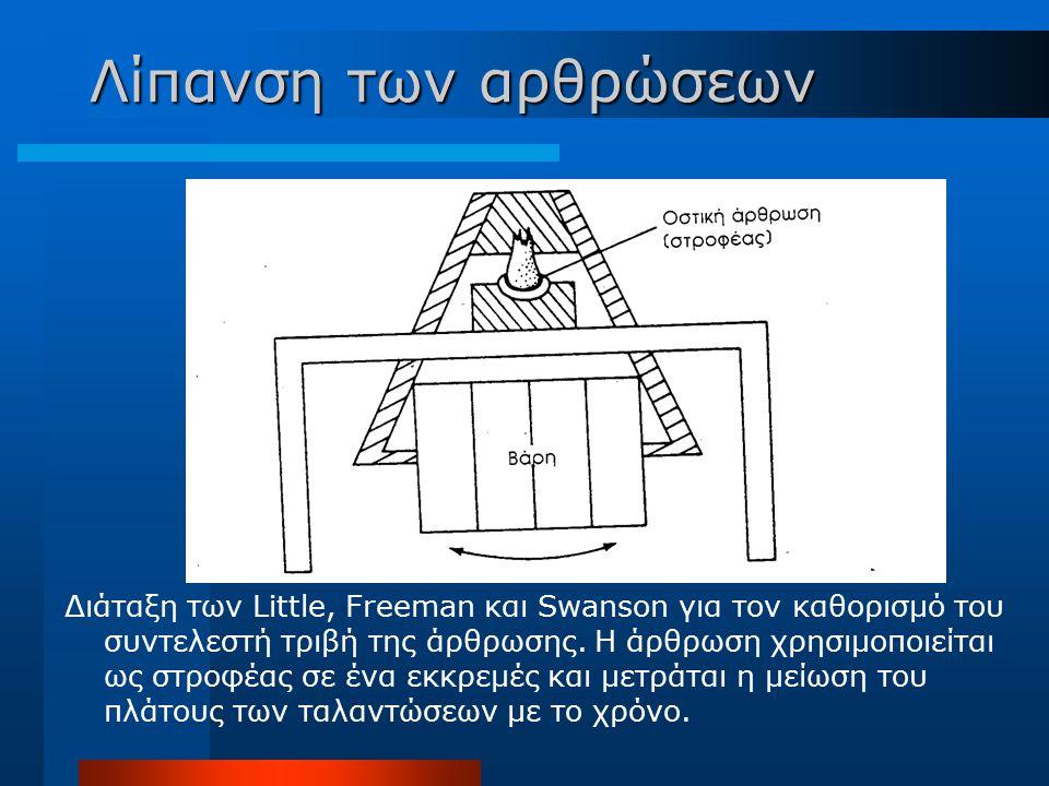Λίπανση των αρθρώσεων Διάταξη των Little, Freeman και Swanson για τον καθορισμό του συντελεστή τριβή της άρθρωσης. Η άρθρωση χρησιμοποιείται ως στροφέ