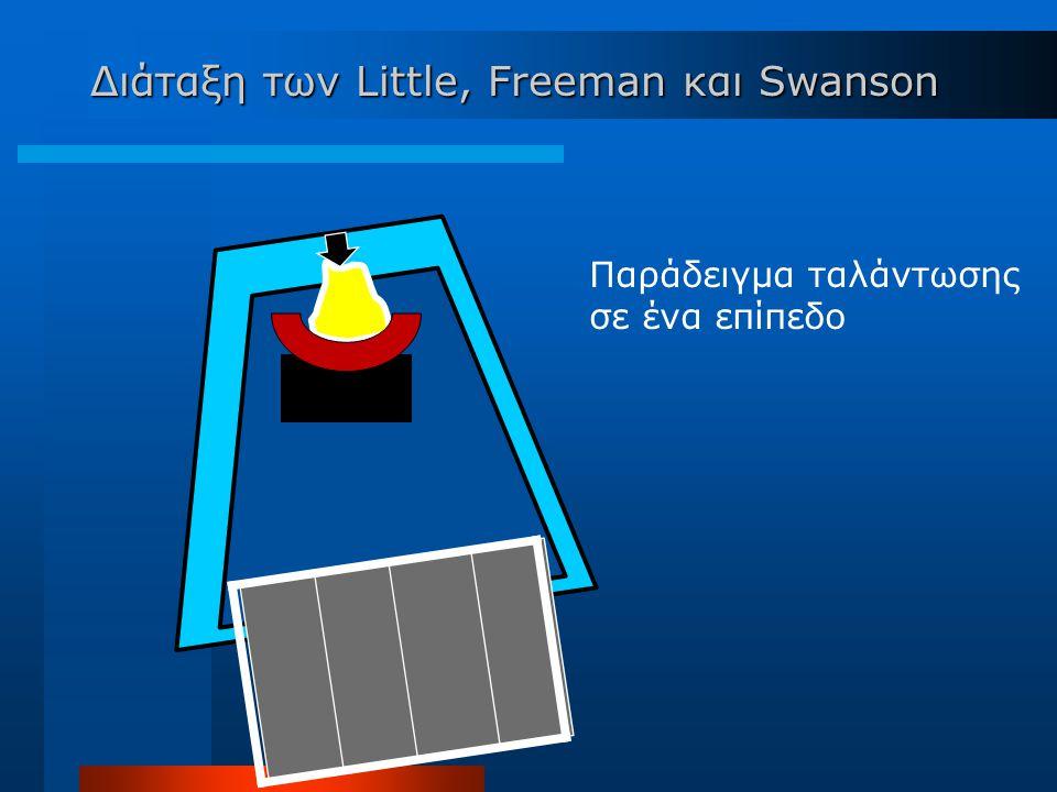 Διάταξη των Little, Freeman και Swanson Παράδειγμα ταλάντωσης σε ένα επίπεδο