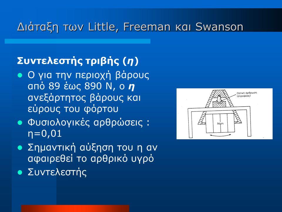 Διάταξη των Little, Freeman και Swanson Συντελεστής τριβής (η) Ο για την περιοχή βάρους από 89 έως 890 Ν, ο η ανεξάρτητος βάρους και εύρους του φόρτου