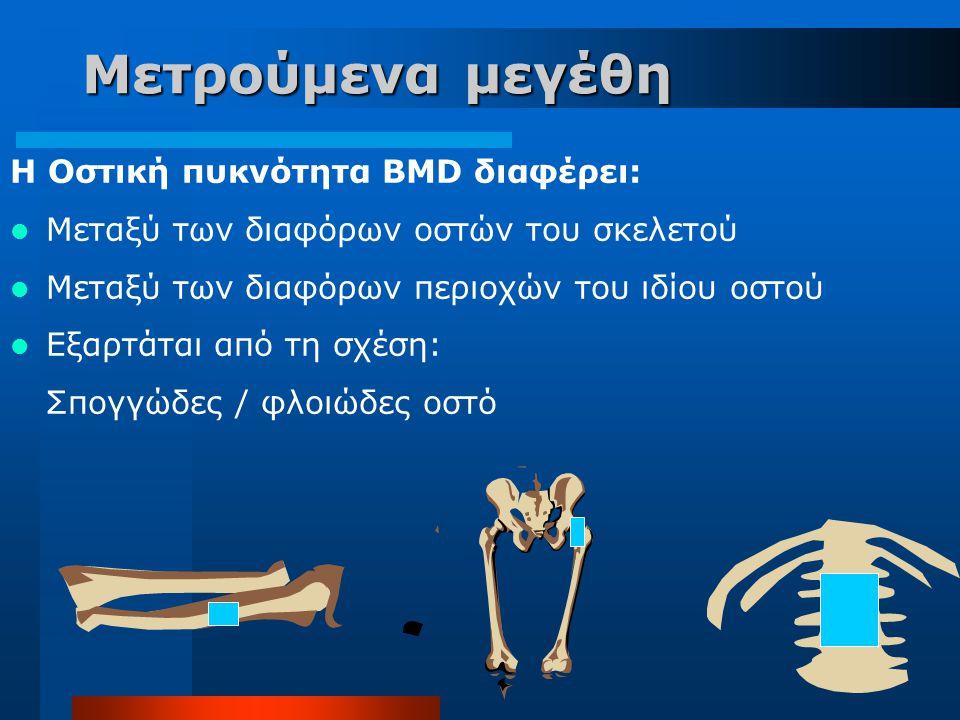 H Οστική πυκνότητα BMD διαφέρει: Μεταξύ των διαφόρων οστών του σκελετού Μεταξύ των διαφόρων περιοχών του ιδίου οστού Εξαρτάται από τη σχέση: Σπογγώδες