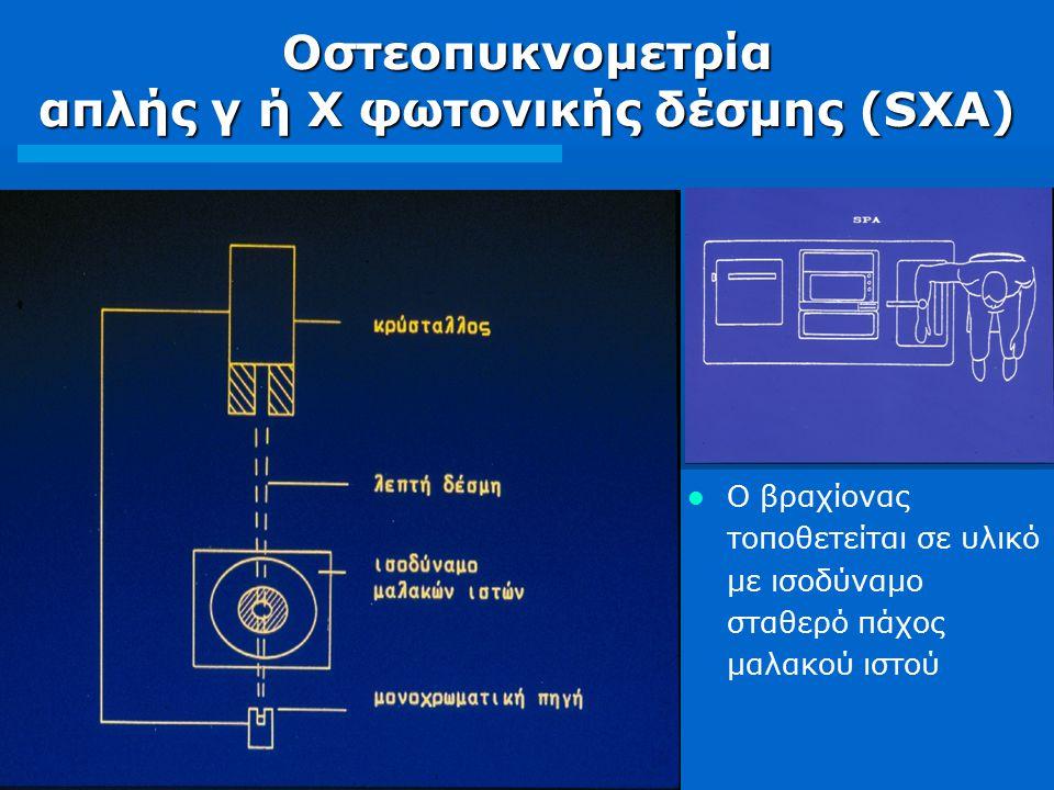 Ο βραχίονας τοποθετείται σε υλικό με ισοδύναμο σταθερό πάχος μαλακού ιστού Οστεοπυκνομετρία απλής γ ή Χ φωτονικής δέσμης (SΧA)
