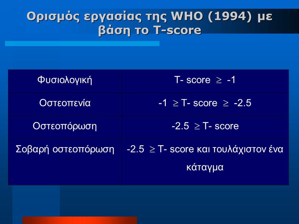 Ορισμός εργασίας της WHO (1994) με βάση το T-score Φυσιολογική Τ- score  -1 Οστεοπενία -1  Τ- score  -2.5 Οστεοπόρωση -2.5  Τ- score Σοβαρή οστεοπ