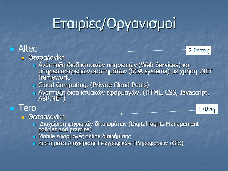 Εταιρίες/Οργανισμοί Altec Θεσσαλονίκη Θεσσαλονίκη Ανάπτυξη διαδικτυακών υπηρεσιών (Web Services) και υπηρεσιοστρεφών συστημάτων (SOA systems) με χρήση.ΝΕΤ framework.