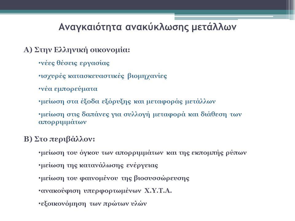 Περιπτωσιολογική μελέτη ελληνικής εταιρείας ανακύκλωσης μετάλλων Μεταλλοδομή ΑΒΕΕ: Έτος ίδρυσης: 1955 Έδρα: Θεσσαλονίκη Έκταση: 11.000 m 2 μάντρα και 200 m 2 γραφεία Αριθμός υπαλλήλων: 15 Μηνιαία παραγωγή: μερικές χιλιάδες πρώτες ύλες δραστηριότητες: τόσο σιδηρούχα όσο και μη σιδηρούχα μέταλλα εξαγωγή προϊόντων σε γειτονικές χώρες (Βουλγαρία, Αλβανία, Σκόπια, Τουρκία, Ιταλία και Κύπρος) βασικός προμηθευτής πρώτης ύλης στην βαριά βιομηχανία της χώρας εξαγωγή προϊόντων σε παγκόσμιο επίπεδο (Ασία, Αμερική και Ευρώπη) εναρμονισμένη με: ISO 9001/ISO 14001 και μέλος BIR (παγκόσμια νομοθεσία) Reg.