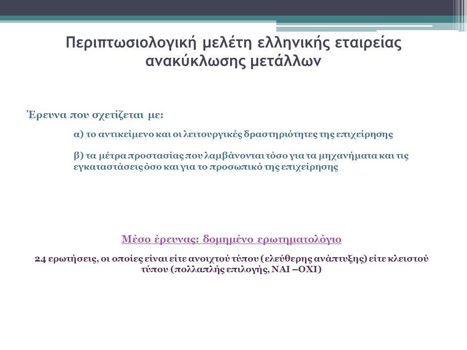 Περιπτωσιολογική μελέτη ελληνικής εταιρείας ανακύκλωσης μετάλλων Έρευνα που σχετίζεται με: α) το αντικείμενο και οι λειτουργικές δραστηριότητες της επιχείρησης β) τα μέτρα προστασίας που λαμβάνονται τόσο για τα μηχανήματα και τις εγκαταστάσεις όσο και για το προσωπικό της επιχείρησης Μέσο έρευνας: δομημένο ερωτηματολόγιο 24 ερωτήσεις, οι οποίες είναι είτε ανοιχτού τύπου (ελεύθερης ανάπτυξης) είτε κλειστού τύπου (πολλαπλής επιλογής, ΝΑΙ –ΟΧΙ)