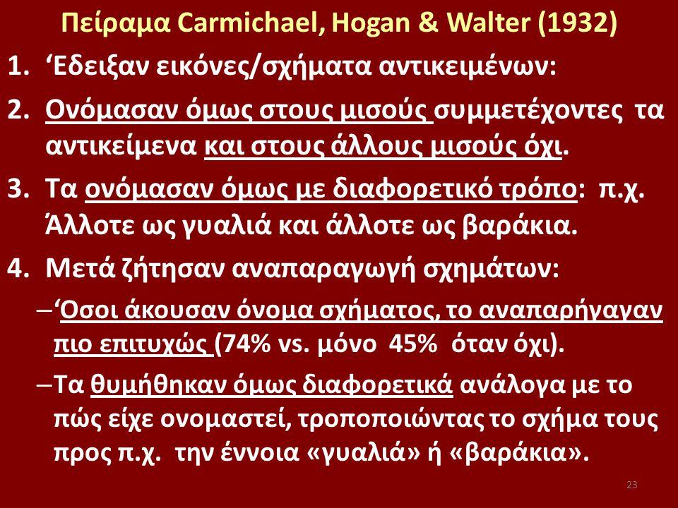23 Πείραμα Carmichael, Hogan & Walter (1932) 1.'Εδειξαν εικόνες/σχήματα αντικειμένων: 2.Ονόμασαν όμως στους μισούς συμμετέχοντες τα αντικείμενα και στους άλλους μισούς όχι.