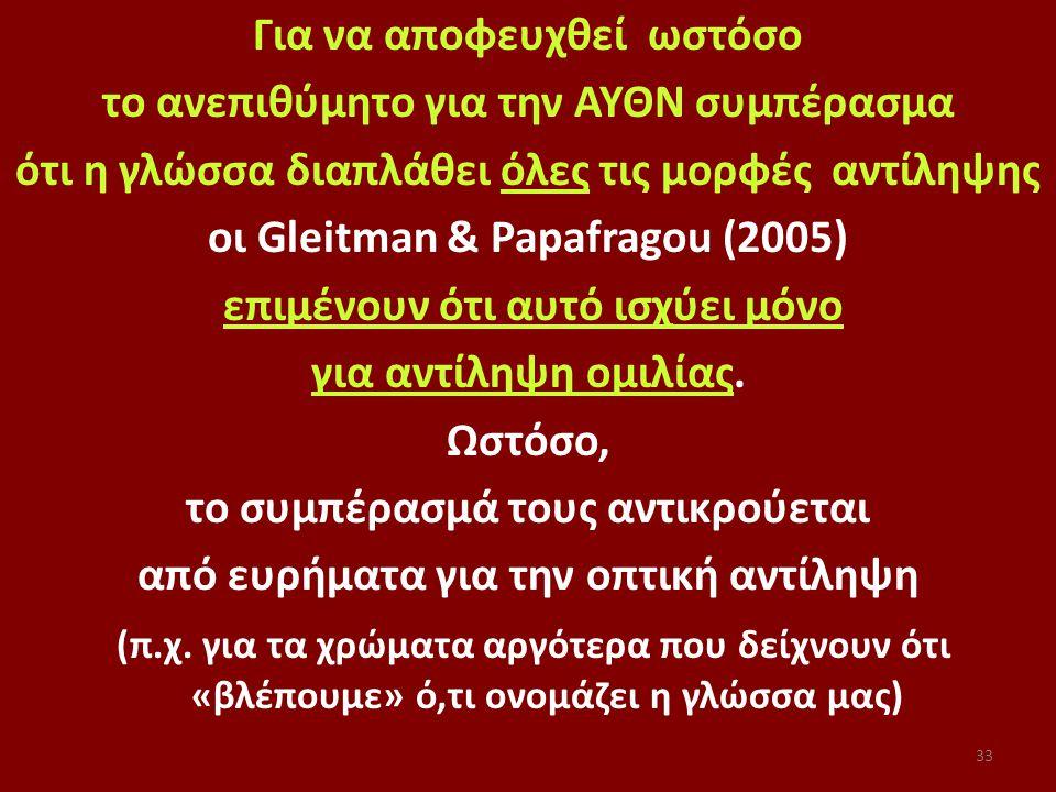 Για να αποφευχθεί ωστόσο το ανεπιθύμητο για την ΑΥΘΝ συμπέρασμα ότι η γλώσσα διαπλάθει όλες τις μορφές αντίληψης οι Gleitman & Papafragou (2005) επιμένουν ότι αυτό ισχύει μόνο για αντίληψη ομιλίας.