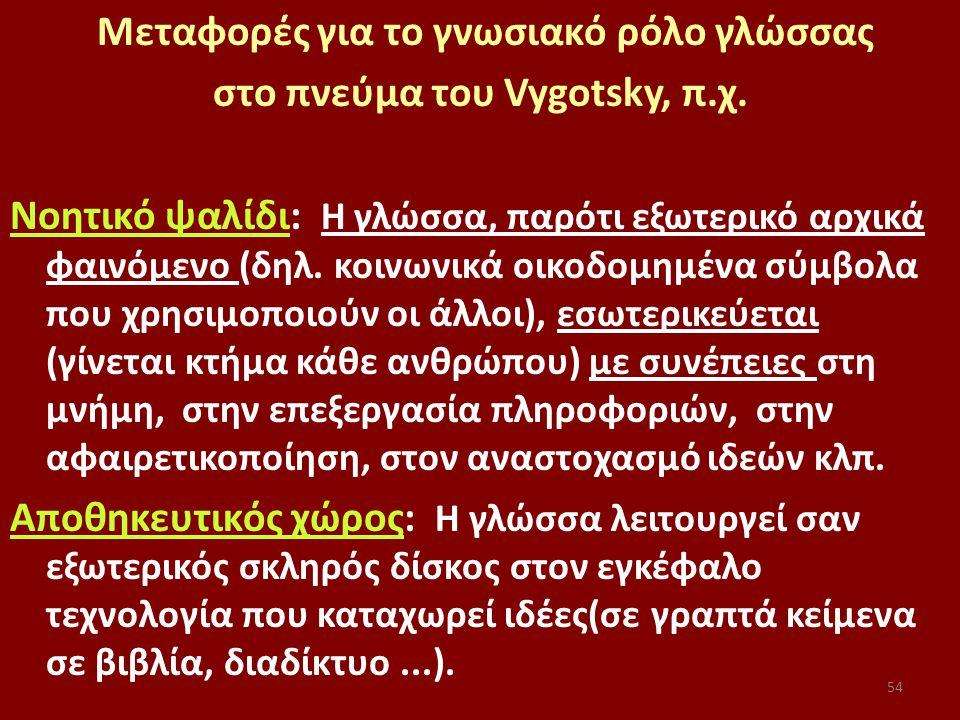 Μεταφορές για το γνωσιακό ρόλο γλώσσας στο πνεύμα του Vygotsky, π.χ.