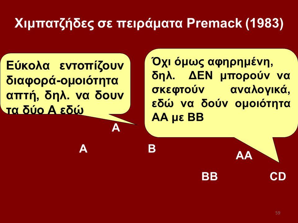 59 Χιμπατζήδες σε πειράματα Premack (1983) A A B AA BB CD Εύκολα εντοπίζουν διαφορά-ομοιότητα απτή, δηλ.