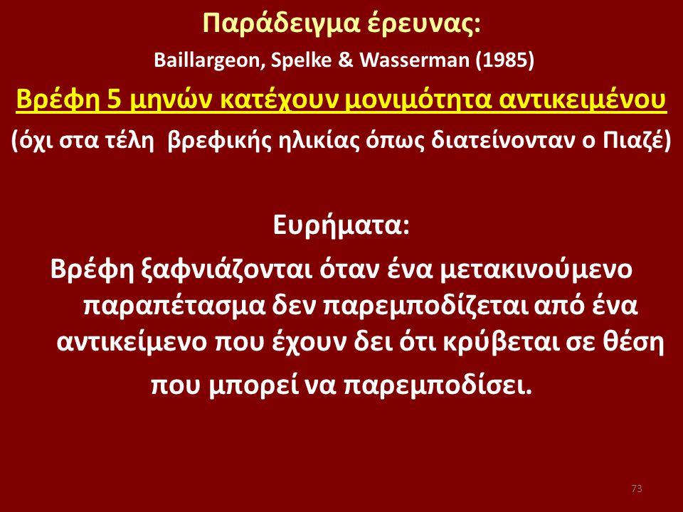 Παράδειγμα έρευνας: Baillargeon, Spelke & Wasserman (1985) Bρέφη 5 μηνών κατέχουν μονιμότητα αντικειμένου (όχι στα τέλη βρεφικής ηλικίας όπως διατείνονταν ο Πιαζέ) Ευρήματα: Βρέφη ξαφνιάζονται όταν ένα μετακινούμενο παραπέτασμα δεν παρεμποδίζεται από ένα αντικείμενο που έχουν δει ότι κρύβεται σε θέση που μπορεί να παρεμποδίσει.
