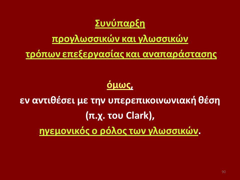 90 Συνύπαρξη προγλωσσικών και γλωσσικών τρόπων επεξεργασίας και αναπαράστασης όμως, εν αντιθέσει με την υπερεπικοινωνιακή θέση (π.χ.