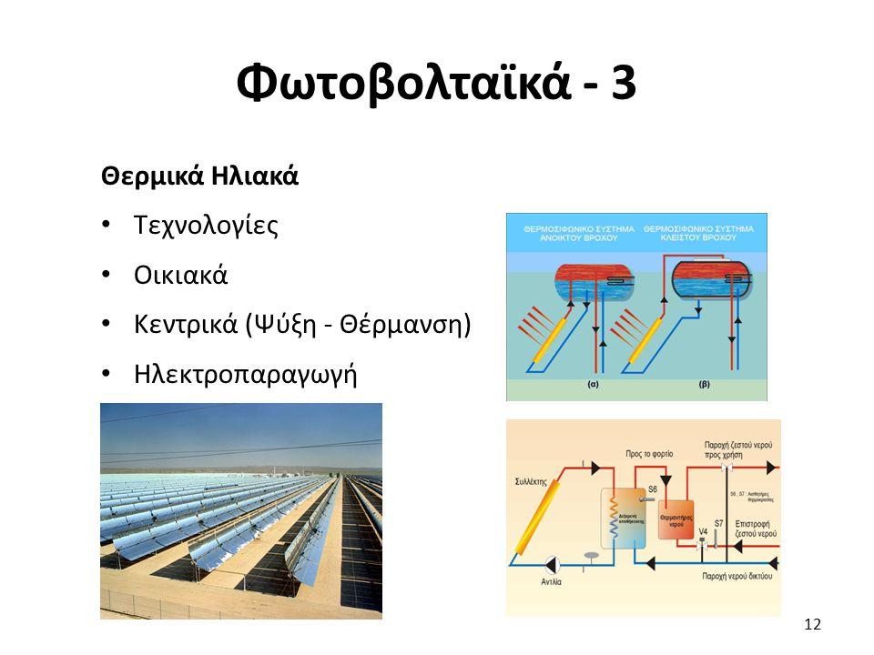 Φωτοβολταϊκά - 3 Θερμικά Ηλιακά Τεχνολογίες Οικιακά Κεντρικά (Ψύξη - Θέρμανση) Ηλεκτροπαραγωγή 12