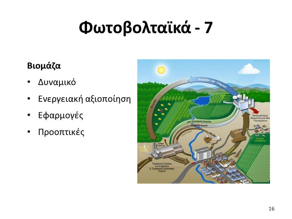 Φωτοβολταϊκά - 7 16 Βιομάζα Δυναμικό Ενεργειακή αξιοποίηση Εφαρμογές Προοπτικές