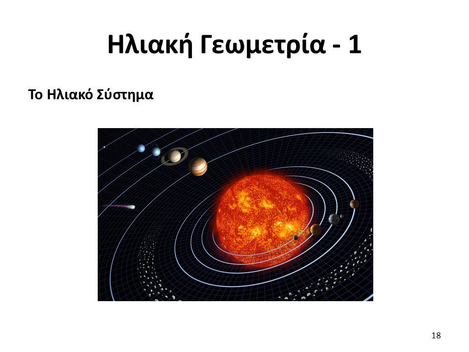Ηλιακή Γεωμετρία - 1 Το Ηλιακό Σύστημα 18