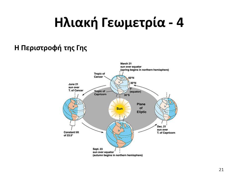 Ηλιακή Γεωμετρία - 4 Η Περιστροφή της Γης 21