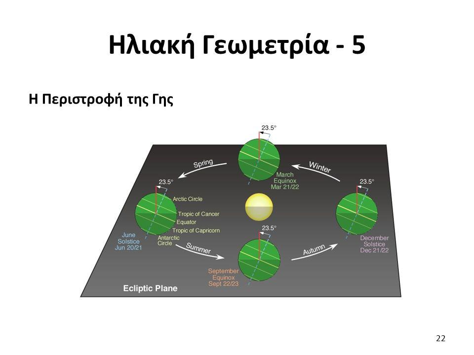Ηλιακή Γεωμετρία - 5 Η Περιστροφή της Γης 22