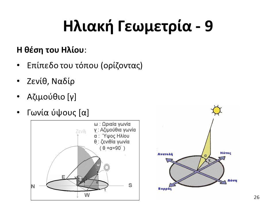 Ηλιακή Γεωμετρία - 9 Η θέση του Ηλίου: Επίπεδο του τόπου (ορίζοντας) Ζενίθ, Ναδίρ Αζιμούθιο [γ] Γωνία ύψους [α] 26