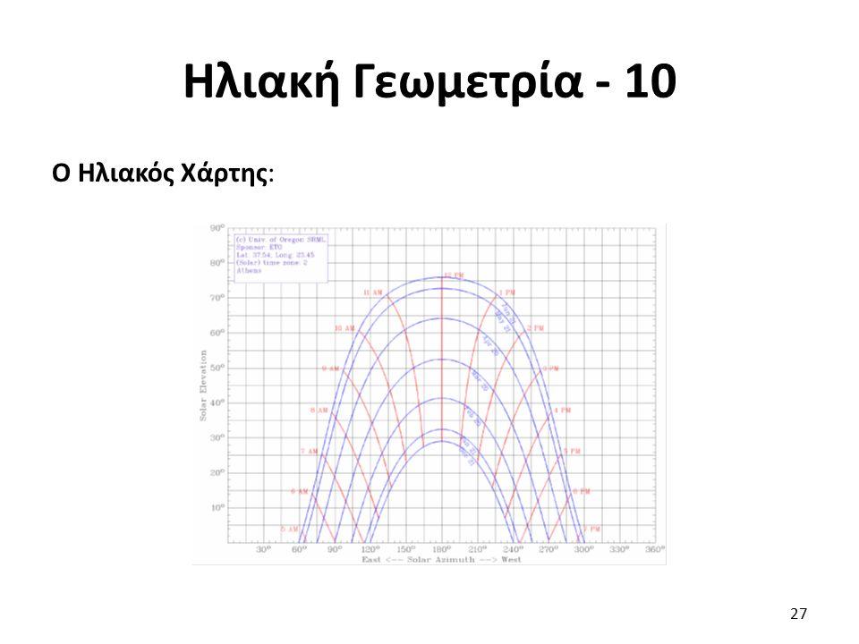 Ηλιακή Γεωμετρία - 10 Ο Ηλιακός Χάρτης: 27