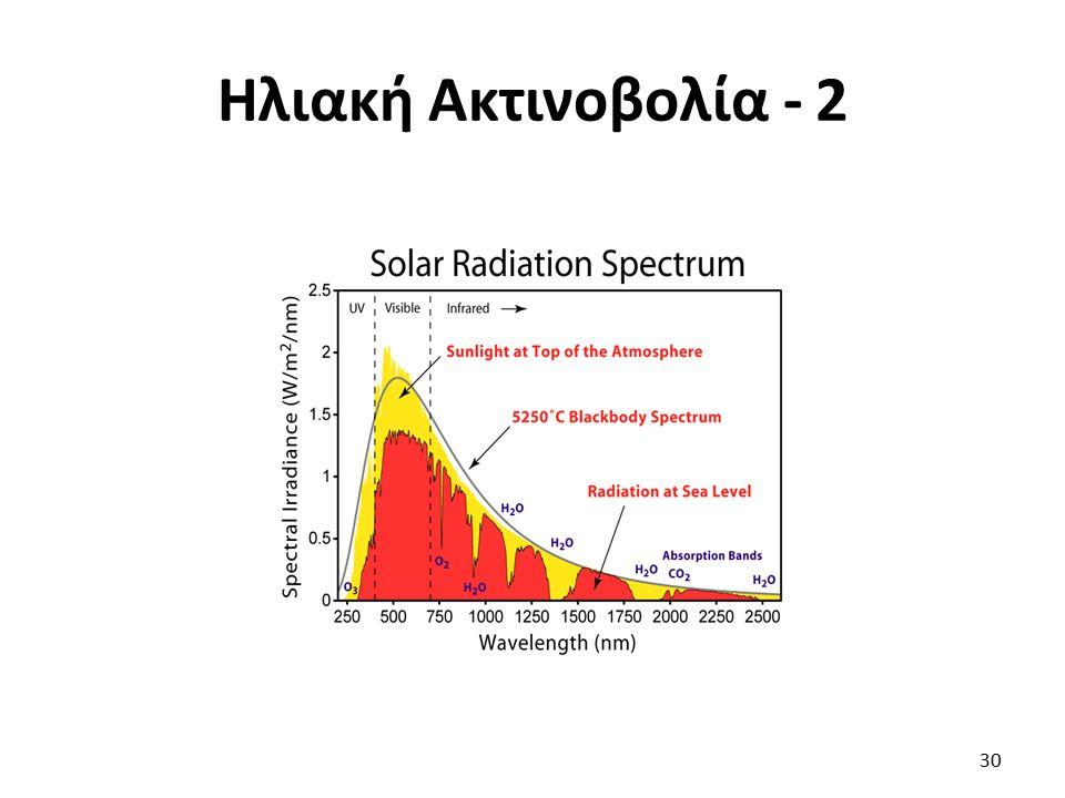 Ηλιακή Ακτινοβολία - 2 30